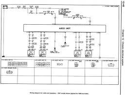 car stereo wiring diagram pioneer mixtrax radio audio connector