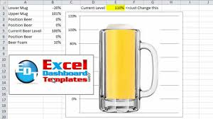 Fundraiser Tracking Spreadsheet How To Make An Excel Company Goal Tracker Thermometer Beer Chart