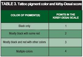 tattoo removal cost 8 factors that affect pricing