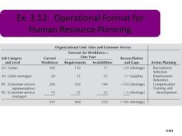 week two the nature of staffing chapter 2 legal compliance
