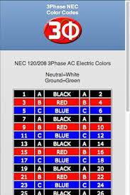 3ph cheat sheet nec electrical free download jorodo cheatsheetnec