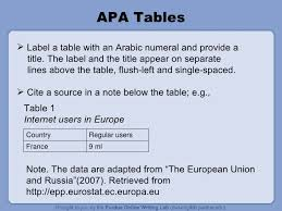 how to cite a table in apa research writing apa references style