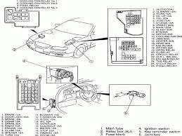 mazda protege 1 6 engine diagram wiring amazing wiring diagram