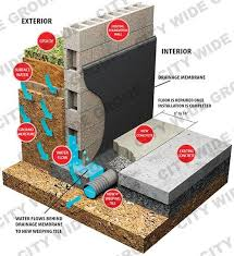 Basement Waterproofing Specialists - 33 best extension images on pinterest 1930s extensions and rear