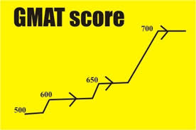 sample essays for gmat general education mba essay consultants gmat score