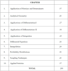 tamil nadu state board class 12 marking scheme u2013 business