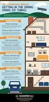 Cleaning Tips For Home 5 Top Tips For House Cleaning When Spring Comes Under Cover Wear