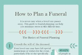 funeral service announcement wording 8 funeral announcement wording exles brandongaille