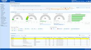 Ibm Service Desk Software Product Lakeside Software