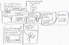 how to hang a window box fun with clojure u0026 aws a windows box in a minute gamlor