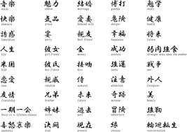 12 best japanes calligraphy images on pinterest kanji tattoo