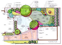 best vegetable garden layout garden layouts garden inspiring garden layouts design style