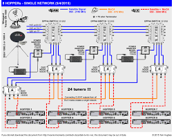 hopper wiring diagram dish hopper installation diagram dish image