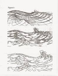 Awn Animation Drawing Animating Water Smoke Fire Weather And Other Effects
