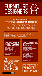 careers with home design home design careers myfavoriteheadache com myfavoriteheadache com
