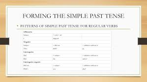 write the pattern of past tense and give exle simple past