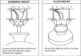 Ceiling Flush Mount by Best Hugger U0026 Flush Mount Ceiling Fan For Low Ceiling Rooms