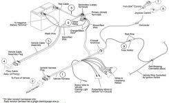 jazz b wiring diagram on jazz download wirning diagrams