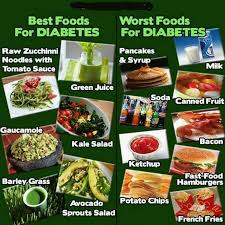 food chart for diabetic patients in tamil