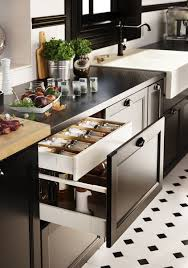 Home Tricks Right At Home Tricks Tools For Organizing Your Kitchen All