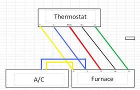 installing new wifi thermostat adding c wire doityourself com