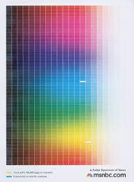 Color Spectrum Brand New Color Me Pretty