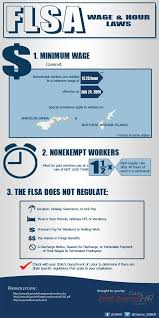 Barnes And Noble Minimum Wage 10 Best Phr Test Images On Pinterest Human Resources Labor Law
