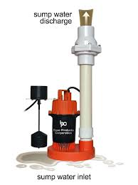 Basement Water Pump by Base Products Sp3000 Primary Sump Pump