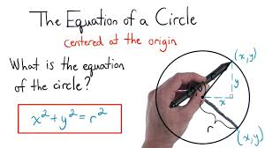 equation of a circle centered at the origin visualizing algebra