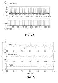 patent us7139219 hydraulic impulse generator and frequency sweep