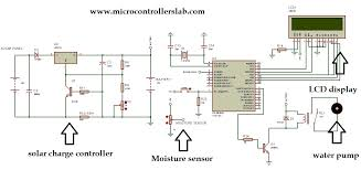 power auto irrigation system using microcontroller