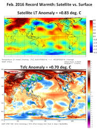 Weather Forecast San Antonio Tx March March 2016 Roy Spencer Phd