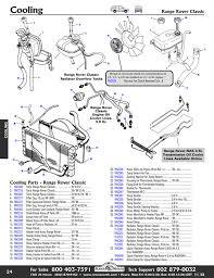 range rover classic cooling u0026 heating radiator hose rovers