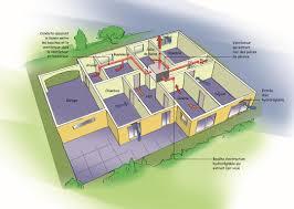 grille aeration chambre espace info énergie de franche comté la ventilation