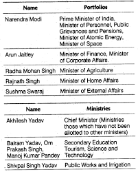 Central Cabinet Ministers List The Names Of Five Cabinet Ministers And Their Ministries Each