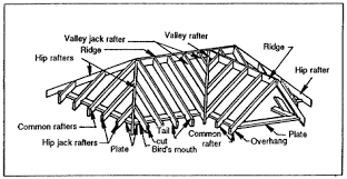 Hip And Valley Roof Design New Page