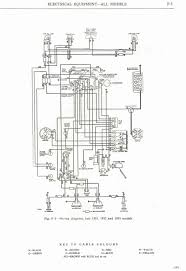 peugeot xr6 wiring diagram peugeot wiring diagrams instruction
