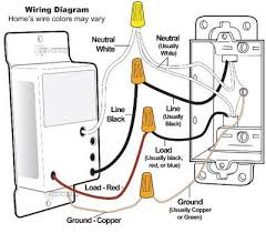 house wiring neutral color u2013 readingrat net