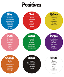 how understanding colour can help your marketing blog branding