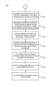 Experian Help Desk Verify Identity by Patent Us8327429 Systems And Methods For Providing Security