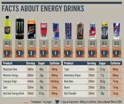 Side Effects Of Bull Energy Bull Energy Drink Side Effects Energy Etfs