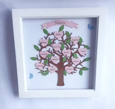 home design gifts family tree photo frame ideas personalised family tree colour