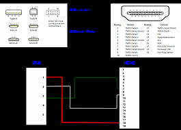 iphone usb cable wiring diagram iphone camera wiring diagram