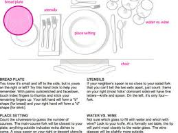 how to set a dinner table correctly image of setting a table correctly 51 set dinner table correctly oh