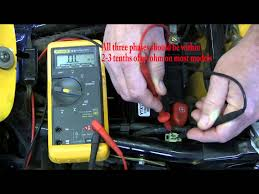 ricks motorsport electrics inc how to test a motorcycle stator