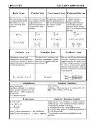 gas laws worksheets with answers by kunletosin246 teaching