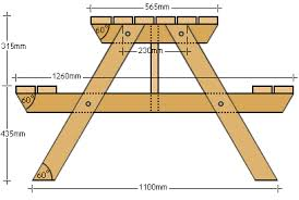 Plans For Building A Wood Picnic Table by Buildeazy Projects 4 Seater Picnic Table Metric Version