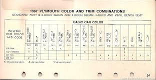 the 1970 hamtramck registry 1967 plymouth color u0026 trim book