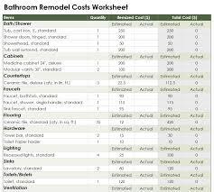 Restaurant Renovation Cost Estimate by Kitchen Renovation Budget Calculator Akioz Com