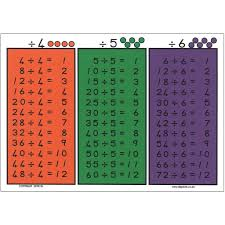 Division Table Chart Division Tables Chart 4 6 U2013 Depicta